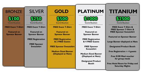 Sponsorship Letter Gold Silver Bronze platinum sponsorship level pictures to pin on