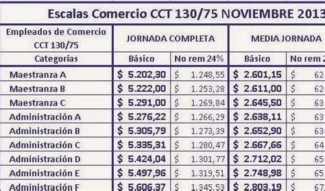 empleados comercio escalas febrero 2014 jornada completa empleados comercio escalas noviembre2013 jornada completa