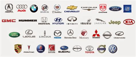 american car logos and names list car brands names