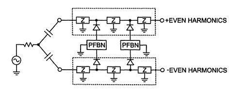 schottky diode pulse generator patent us7612629 biased nonlinear transmission line comb generators patentler