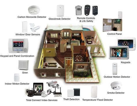 home security alarm system companies security alarm services