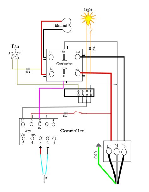 schematic diagram for electric wall ovens electric box