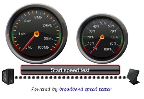 my speed test 7 best speed test tools to check speed