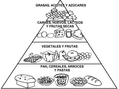 piramides de los alimentos the gallery for gt piramide de los alimentos para colorear
