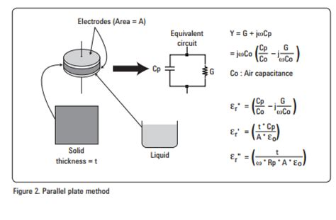 measuring capacitors in parallel help measuring dielectric constant with parallel plate capacitor