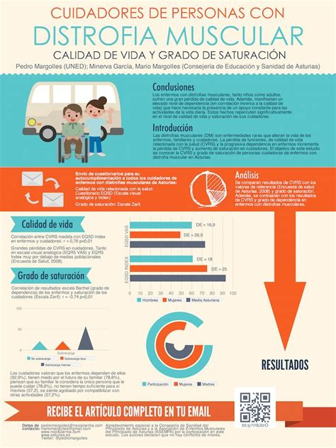 Design Research Themes | 25 best ideas about research poster on pinterest define