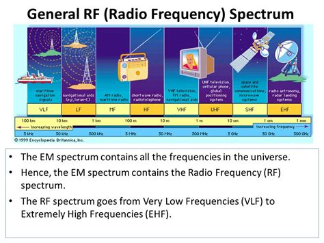 the design of cmos radio frequency integrated circuits answer t h the design of cmos radio frequency integrated circuits 28 images the wave in diagram