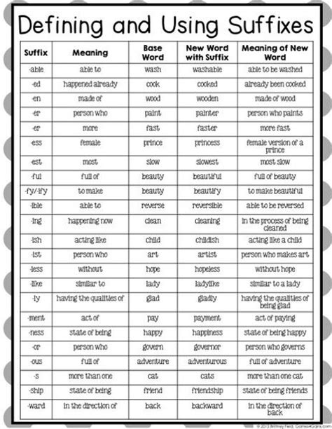 printable games for prefixes and suffixes suffixes games games 4 gains
