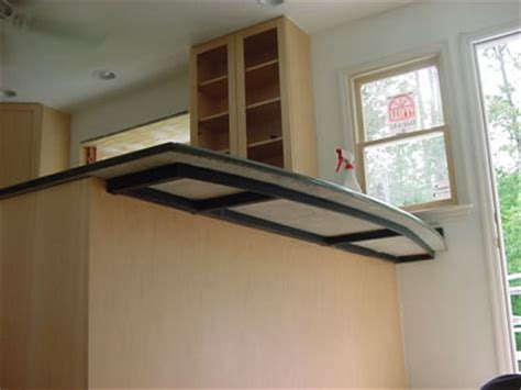Granite Countertop Overhang Support by Raleigh Durham Carolina Map Memes