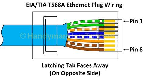cat five wiring diagram cat5 ethernet wiring diagram wiring diagram and schematics