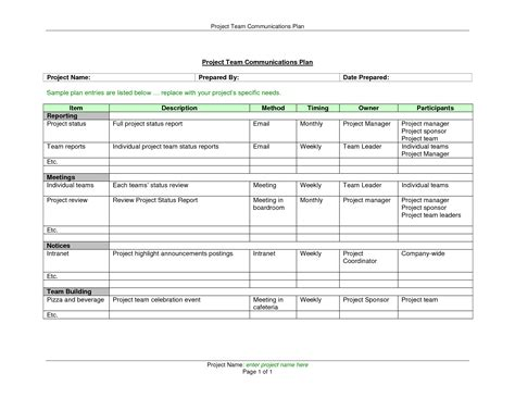 project weekly report template weekly status report template cyberuse