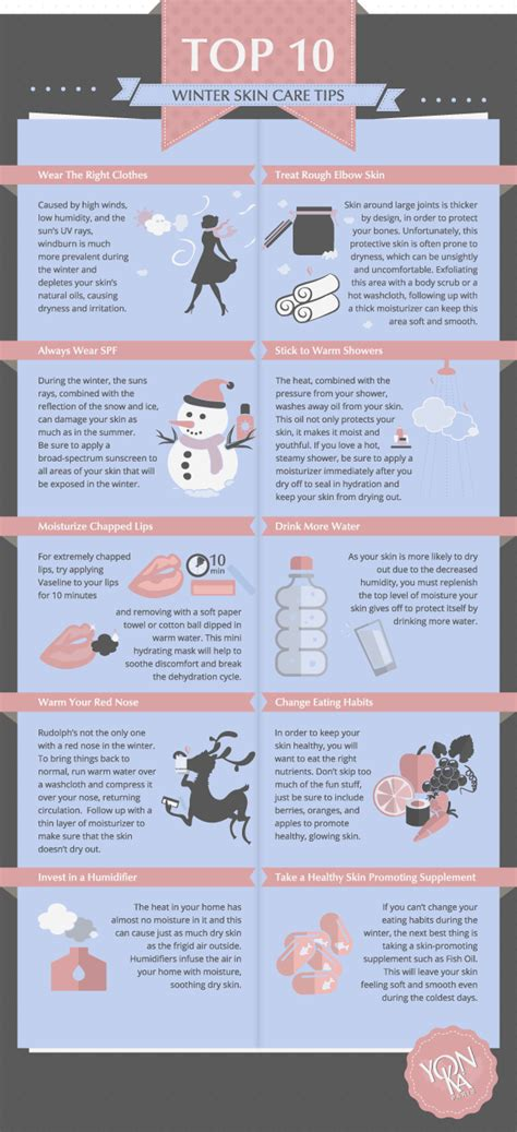 10 Fall Winter Skin Care Tips by Top 10 Winter Skin Care Tips Infographic Yon Ka Skin