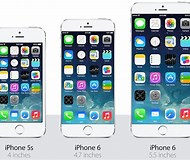 Image result for iPhone 5s Size. Size: 190 x 160. Source: www.iphonehacks.com