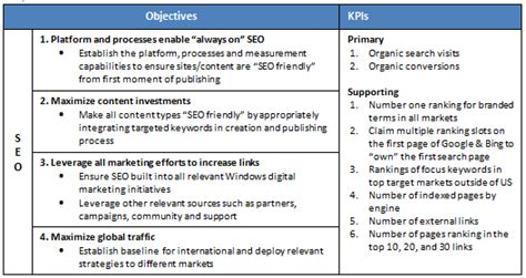 Developing A Seo Strategy Plan For Your Website Part 1 Objectives And Kpis Search Marketing Seo Strategy Plan Template
