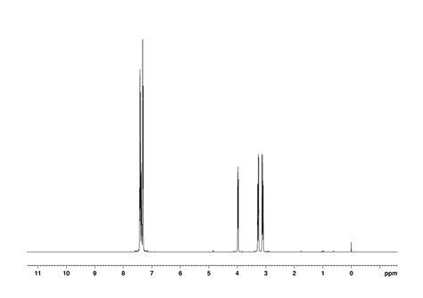 h nmr spectrum bmse000045 l phenylalanine at bmrb