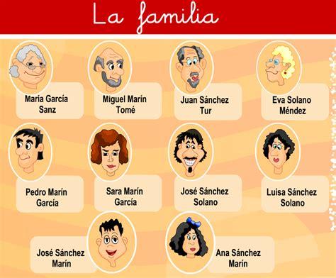 imagenes sobre la familia en ingles el blog de segundo la familia
