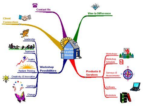 sitemap id 62 best sitemaps