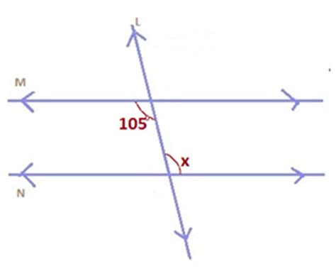 Alternate Interior Angles Exles alternate angles images