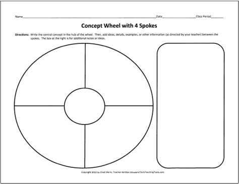 concept pattern organizer meaning free graphic organizers for teaching writing