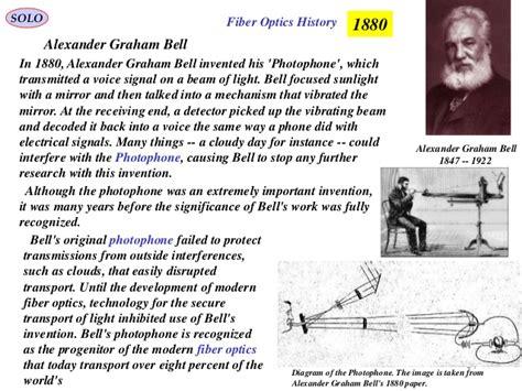 alexander graham bell biography timeline optics timeline 1851 2000