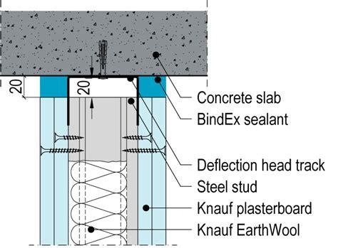 Floor Plan Bar cad details internal steel stud walls knauf australia