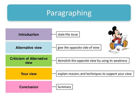 Persuasive Essay Prewriting Worksheet by Persuasive Essay Prewriting Worksheet