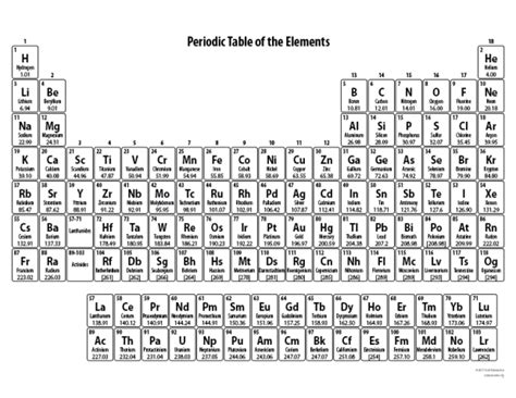 printable periodic table for elementary students printable periodic table 2017 brokeasshome com