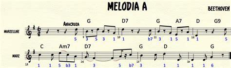 meloda en la toscana melodia a