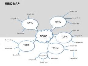 Mindmap Templates by Mind Map Chart Powerpoint Templates Mind Mapping