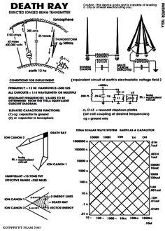 Nikola Tesla Free Energy Blueprints 1000 Images About Nikola Tesla On Nikola