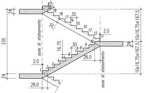 dimensionamento scale interne esercizi di statica grafica preparati da alberto cucinella