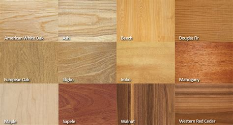 Which Hardwood Is For - hardwood melbros