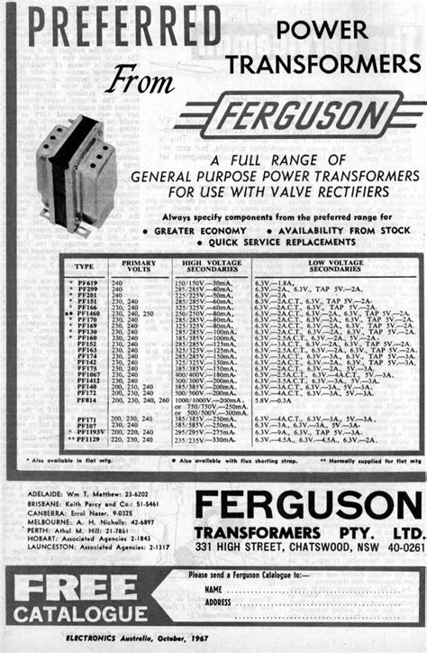 ar sonar  furguson transformers