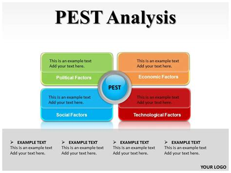 pest analysis powerpoint templates ppt slides