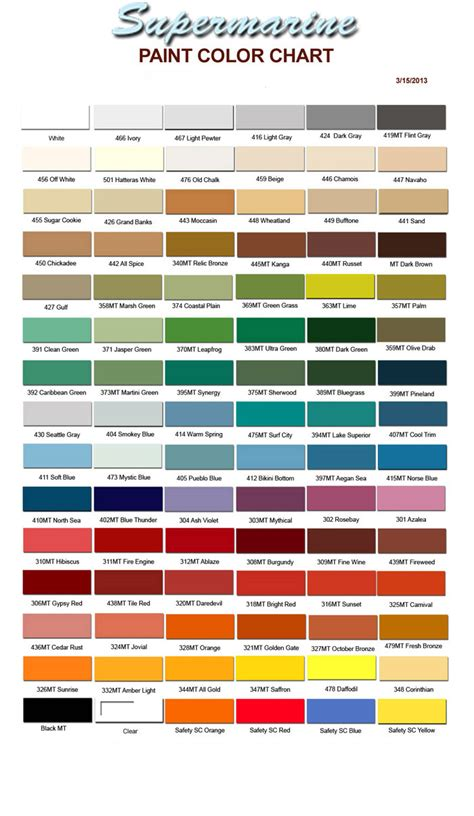 boat colors supermarine paint color chart autos weblog