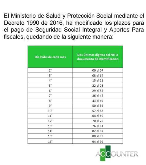 tabla para pagos de seguridad social decreto 1990 de 2016 plazos para el pago de seguridad