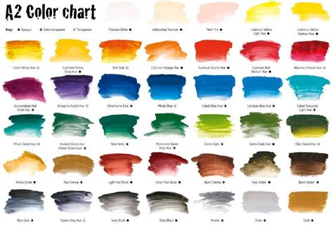 acrylic paint mixing chart atelier supplies supply shop shop