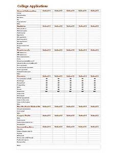 download college comparison worksheet