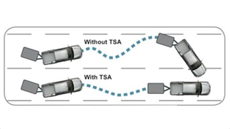 towbar fitting towbar electrics explained bowman