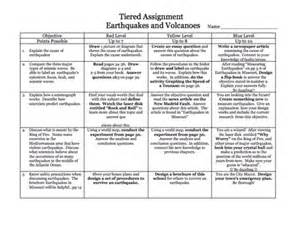 Drury Lesson Plan Template by Pin By Adria Dula On School Stuff