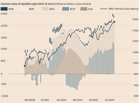 banche centrali nazionali in attesa 171 tapering 187 le banche centrali creano pi 249