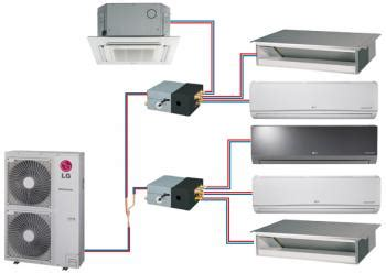 Ac Vrv Lg article on hvac contractors who are using vrf systems