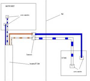 wiring diagram for bt master socket diagram free printable wiring diagrams