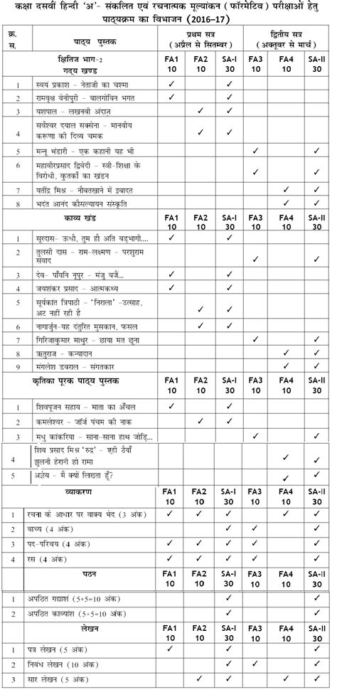 pattern of cbse english question paper cbse sle papers for class 10 sa1 hindi course b