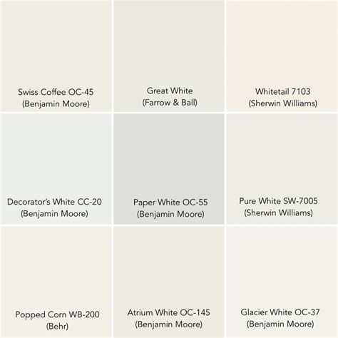 sherwin williams swiss coffee color decorators white sherwin williams billingsblessingbags org