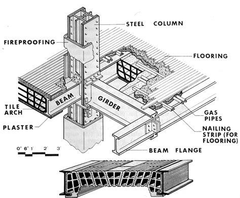 home insurance plan history of the buildng envelope part ii e e i