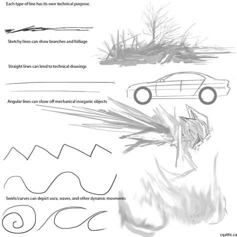 Drawing Exercises by Productive Drawing Exercises Learn How To Your