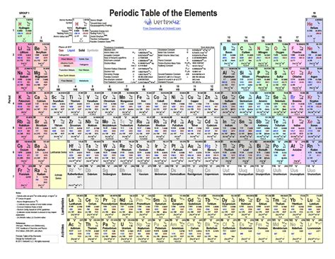 printable periodic table color free printable periodic table of elements color pdf