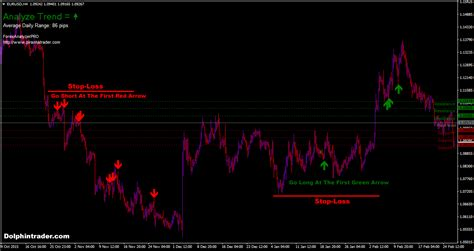 best swing trading system forex analyzer pro trading system