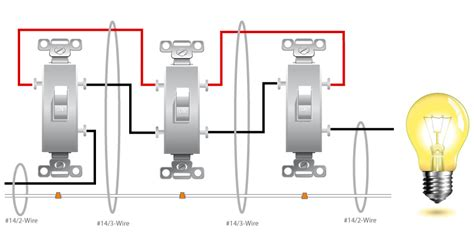 basic 4 way switch wiring electrical